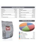 BARF MEAT & MEAT 70% CARNE PREMIETTI KG.5