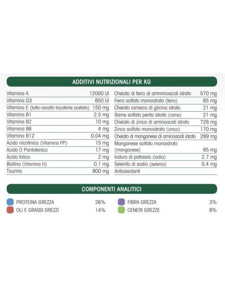 AGILILY SPECIAL PREMIUM POLLO CICORIA KG 20