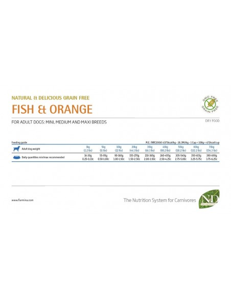 Farmina Dog - N&D Grain Free - Fish & Orange - Adult Medium - 12 Kg